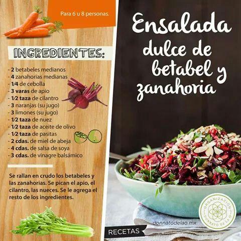 Ensalada dulce de betabel y zanahoria Fuente: Donnato de la O