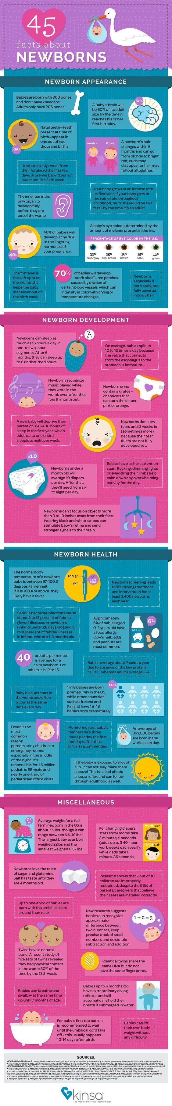 45 Amazing Facts About Newborns