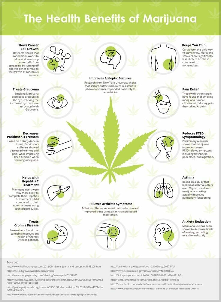 the overshadowed benefits of marijuana use What are the health effects of marijuana the medical and scientific communities are taking an interest in the health risks and benefits in short-term and long.