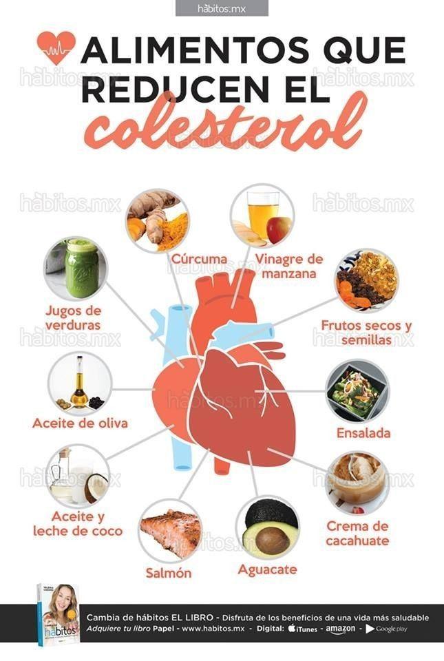 Alimentos Que Reducen El Colesterol Alimentos Que Reducen El Colesterol Frutas Y Verduras Beneficios Beneficios De Alimentos