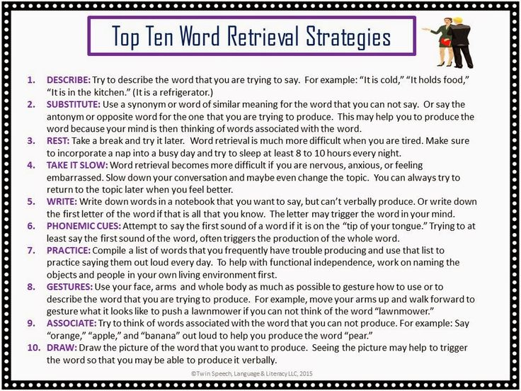 Twin Speech, Language & Literacy LLC: TOP TEN LIST: Word Retrieval Strategies                                                                                                                                                                                 More