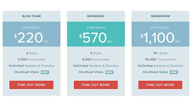 有名Webサービスのデザインから考える、上手な料金プランの見せ方 | MEMOPATCH