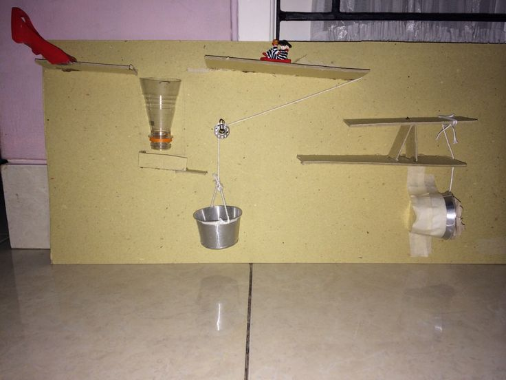 Sugar drop machine (nur aini kh dan sekar asrini)
