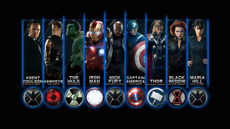 Top 5 Libertarian Themes In The Avengers