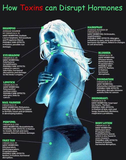 How toxins can disrupt hormones #health