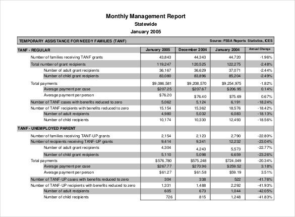 Mis Report Format In Excel Operations Management Report
