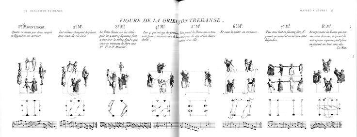 Eafd B C B F Fb F Bernard Tschumi Body Movement on Electric Slide Dance Steps Diagram