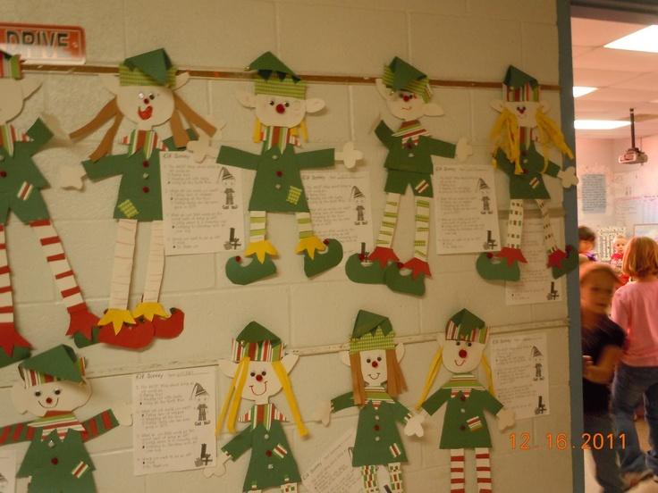 Elf Craft Kids Crafts Preschool Christmas Crafts