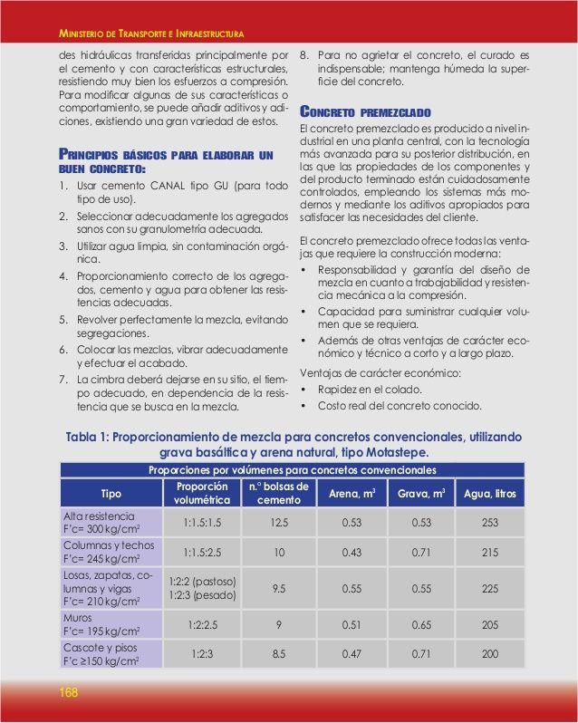   Ministerio de Transporte e Infraestructura  des hidráulicas transferidas principalmente por  el cemento y con caracterís...