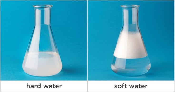 Water Hardness Skin 52