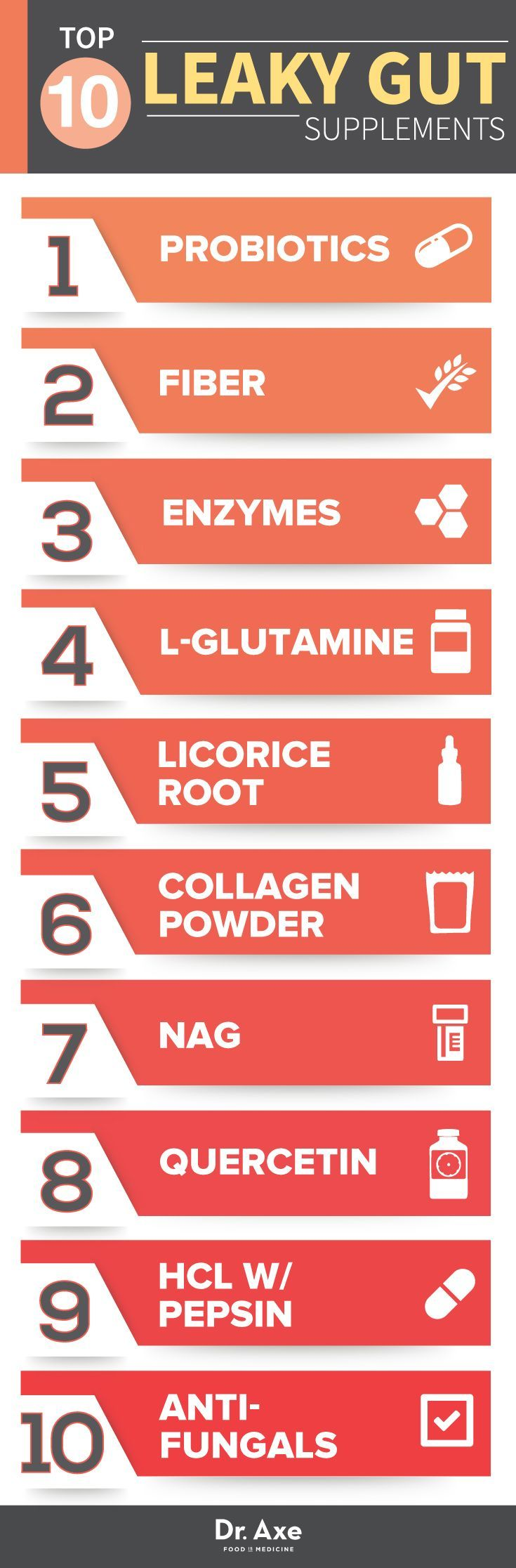 Top Leaky Gut Supplements http://draxe.com #health #holistic #natural
