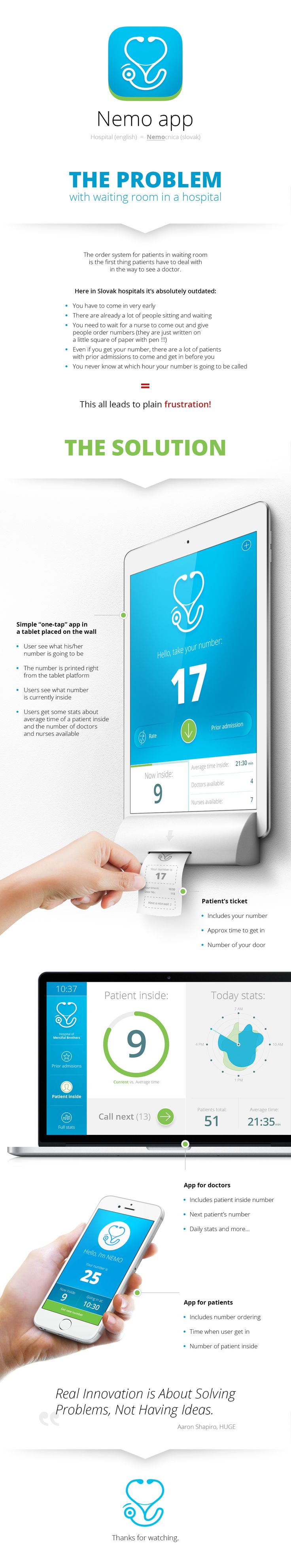 NEMO - hospital waiting room app concept on Behance