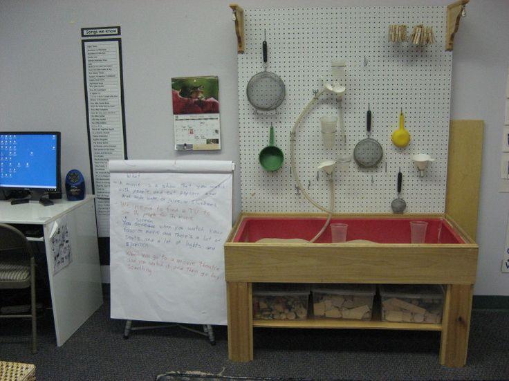 Peg board above sensory table.