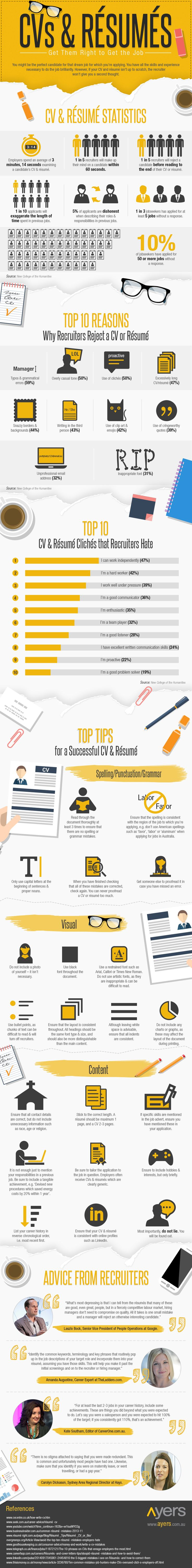 The CVs & Resumes: Get Them Right to Get the Job Infographic presents what is best to include so that your application will stand out from the pile.