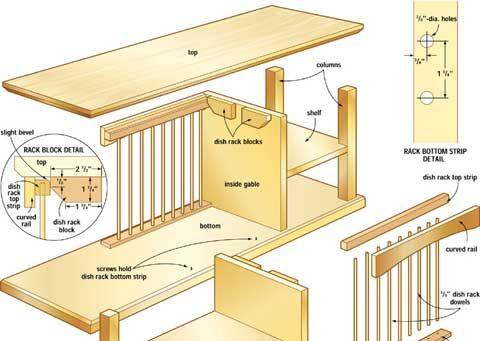 Build It Yourself: Plate Rack No instructions other than the image, but nice design