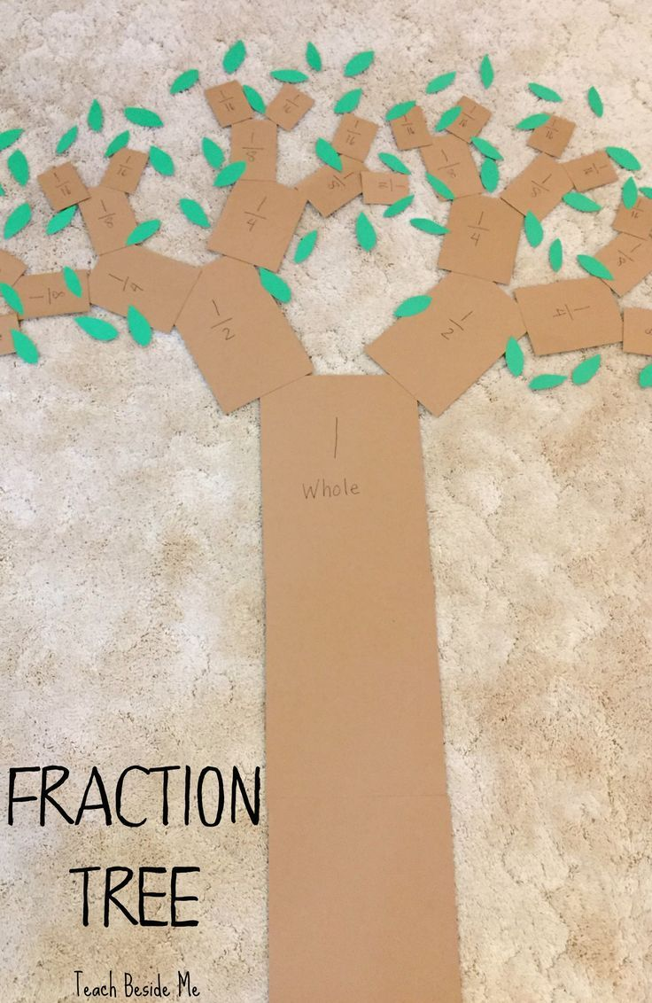 Fraction Tree~ What a fun and simple hands-on math teaching idea for fractions!   via @karyntripp
