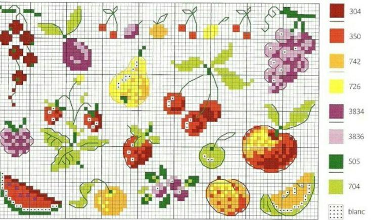 #crossstitch #kanaviçe #meyve #mutfak #fruits #kitchen
