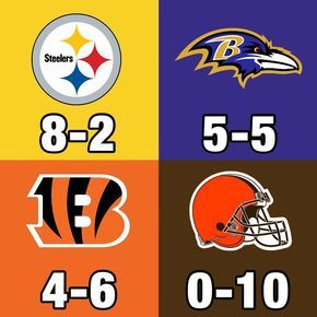 AFC North standings after Week 11 #pittsburghsteelers #steelers #steelersnation #steelernation #afcnorth #afc #standings #football #pittsburgh #nfl #herewego