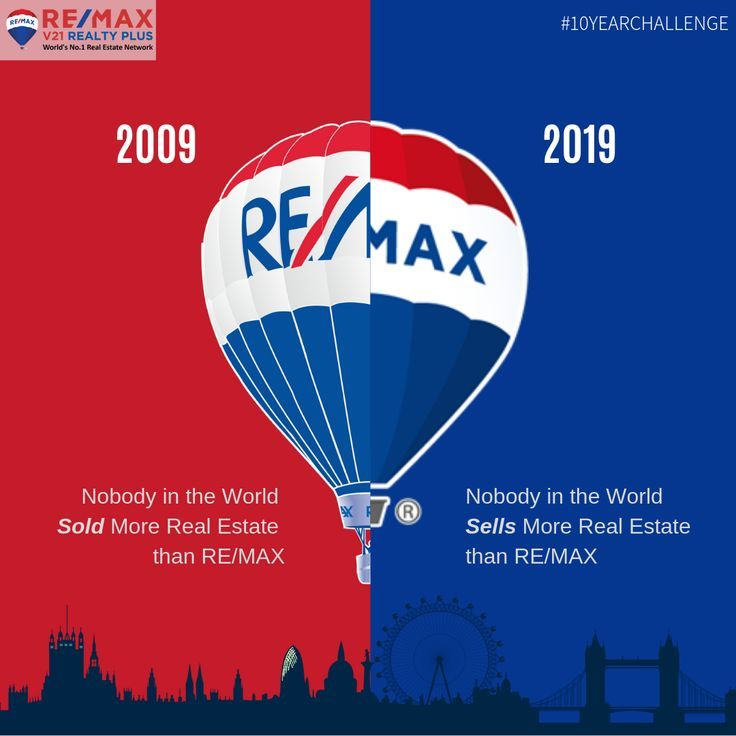 10yearchallenge Re Max Faqen Time Remax Max Selling Real Estate