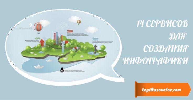 14 сервисов для создания инфографики!