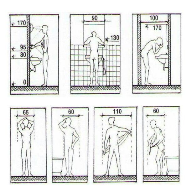 Ergonomics is the science studying interaction of people with surrounding environment. It is vitally important in bathroom planning as the space is usually small and you need to create a layout which will allow you to perform all the tasks.  Before making a plan write down the full list of activities which you do in the bathroom and then measure the space that you need to accomplish them.Let's show some examples: