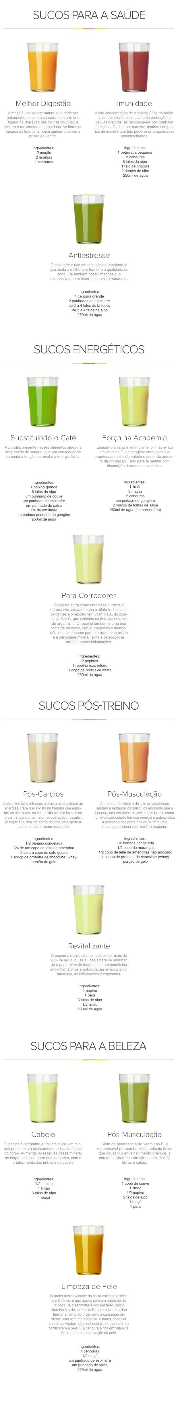 Sucos Saudáveis  (Foto: Editoria de Arte / EUATLETA.COM)