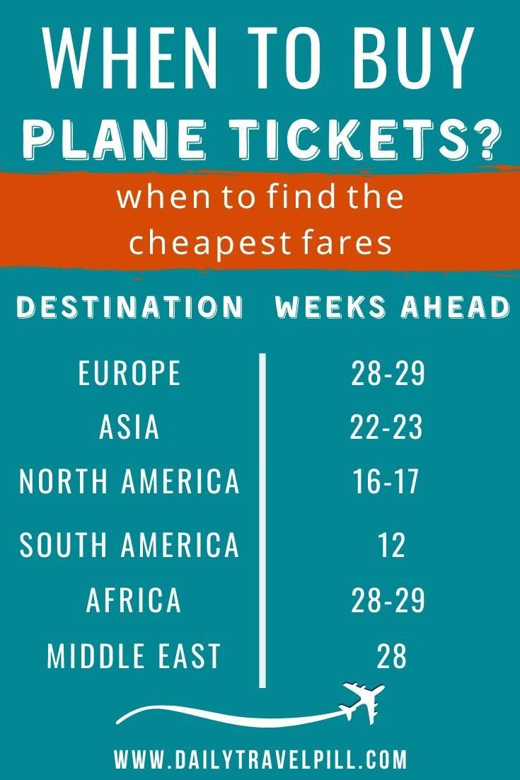 How Far Ahead Should You Book International Flights Plane Tickets Buying Plane Tickets Travel Inspiration