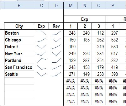 104 best Excel images on Pinterest Microsoft excel, Computer tips