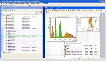 BD Biosciences FACSDiva Software
