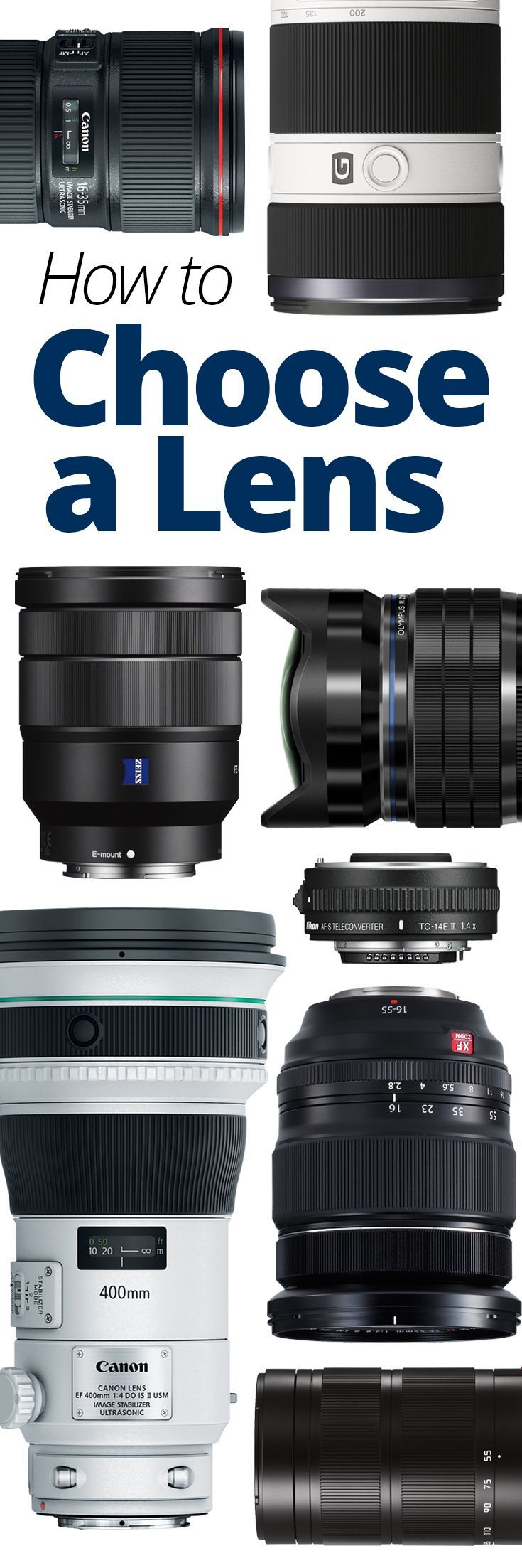 Find out how to determine compatibility with your camera. How to decide the focal length, aperture and image stabilization that is right for you. This article also covers common shooting scenarios like portraits, landscapes, indoor photography and nature photography - with information on the best lens types for each situation. Also other considerations like weight, care, storage, and cleaning.