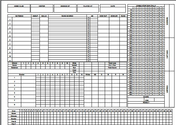5  cricket score sheets excel  with images