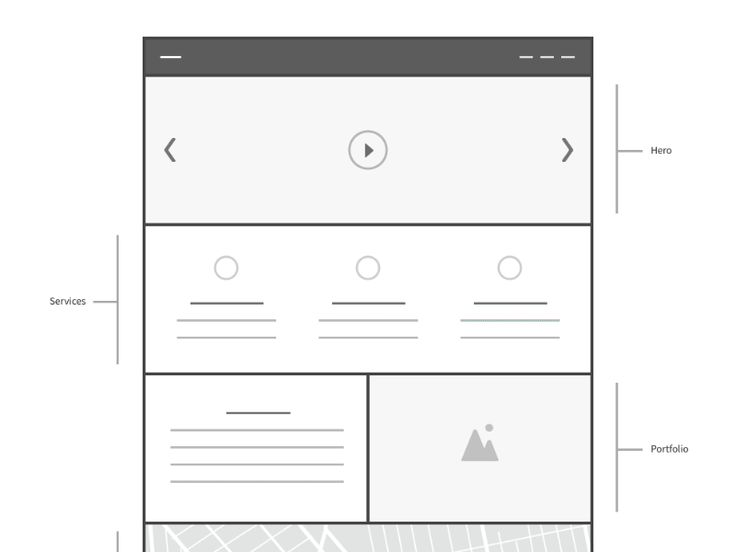 Square Wireframe Kit for Sketch. Clearly communicate content and layout with your team and clients. Use the same blocks to show desktop and mobile. And it's filled with tricks using Sketch symbols, overrides, resizing and masks.      #ux #ui #uxdesign #uidesign #uxkits #userexperience #userinterface #productdesign #productdevelopment #webdesign #informationarchitecture #clientwork #webdevelopment #websitedesign #wireframes #wireframe #startups #designthinking #dribbble #sketchapp