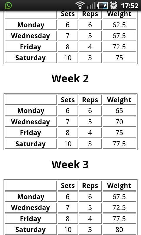 Bench Press Workout Routine Calculator Workout