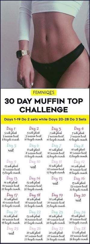 30 Day Muffin Top Challenge Workout/Exercise Calendar Love Handles - This 30 Day Muffin Top Challenge will help you get a smaller waist showing your true curves! by rosemarie burn belly fat fast muffin top