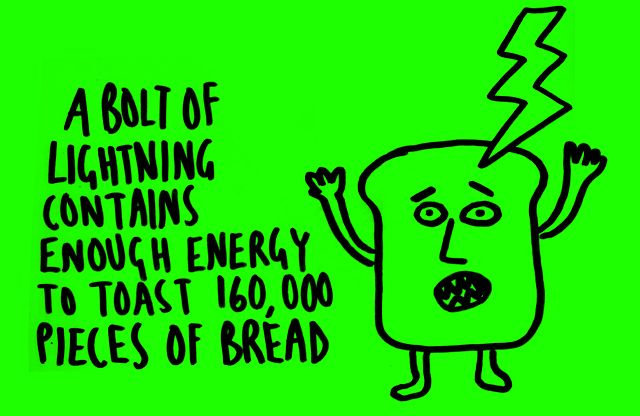 A bolt of lightning contains enough energy to toast 160,000 pieces of bread