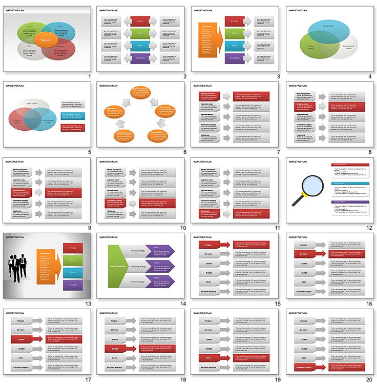25+ parasta ideaa Pinterestissä Marketing plan format - marketing budget template