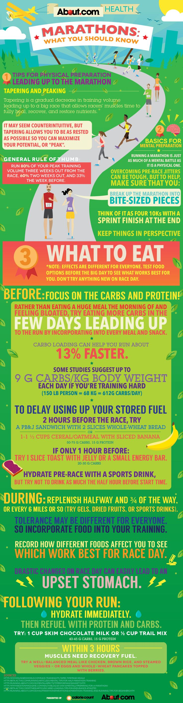 Training for a marathon or race this season? Check out our infographic for tips on nutrition and mental strategy....