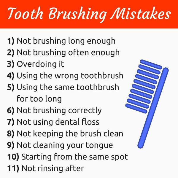 Brushing teeth is part of our daily routine. Most of us believe that we know the right way to do it, but do we really? Here are the most common tooth brushing mistakes.
