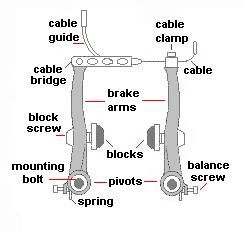 1929 Ford Model A Headlight Switch additionally Car Door Hinge Parts Diagram as well  on 1934 ford pickup schematic diagram
