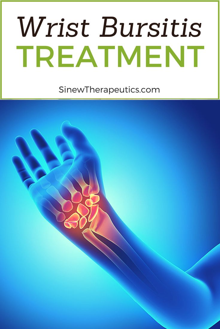 Wrist Bursitis Treatment - If you have visible swelling, apply the Sinew Herbal Ice on the area to reduce redness, swelling, and inflammation while dispersing accumulated blood and fluids to help restore normal circulation to the ankle. This first-aid treatment is used in place of ice to significantly speed up the healing process. Learn more at SinewTherapeutics.com