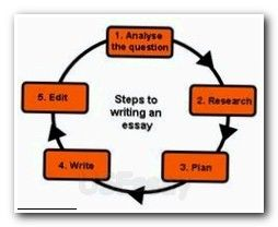 #essay #essaytips academic writing tutorial, creative college essays, college paper layout, essay writing with outline, essays short speech about music, improve writing skills in english online, how to write in apa format examples, education and its importance in today's society, writing academic essays, homework writing help, argumentative essay sample on abortion, process writing ideas, thesis statement helper, how to write an essay for kids sample, composition topics for grade 7