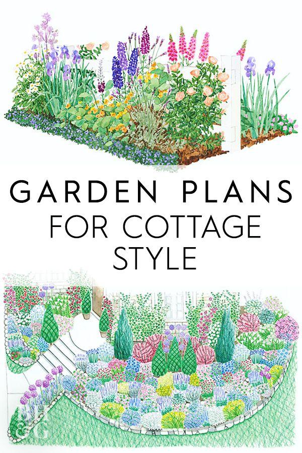 Garden Plans For Cottage Style Garden Planning Cottage Garden Plan Flower Garden Plans