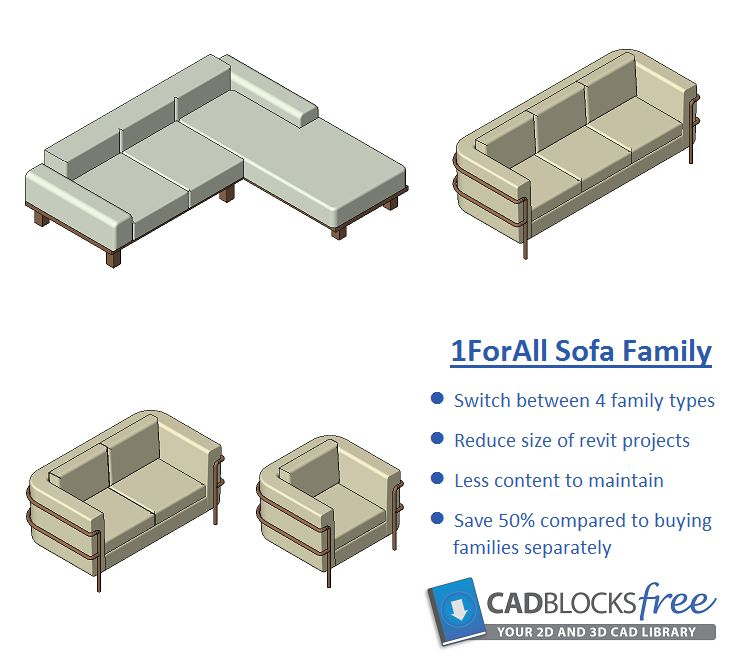 1000 images about revit on pinterest building beds and for Sofa table revit