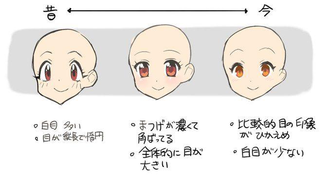 """今と昔の「目」の描き方の違いが面白い→「けいおん!で人気が変わった」「そうか、90年代はもう""""昔""""か」 - Togetterまとめ"""