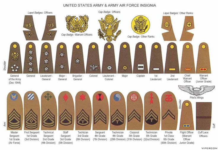 military ranks - US Army ranks WW2                                                                                                                                                                                 Más
