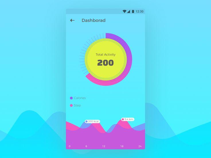 Activity Dasboard UI