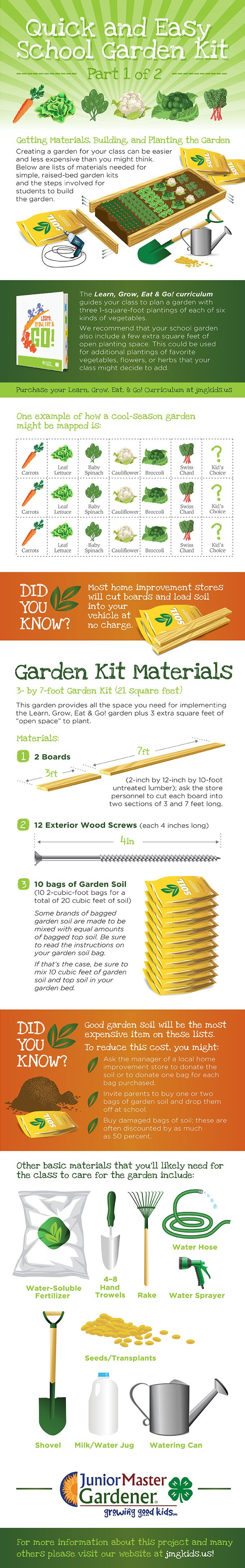 Infographic list of materials to build a Raised Garden Bed for your school or home.