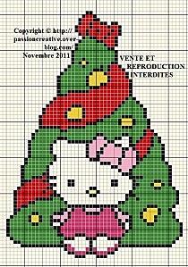 Free Christmas Hello Kitty Hama Perler Bead Pattern or Cross Stitch Chart