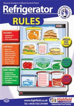 Food Safety Temperature Poster | safety mini posters cover several key food safety posters safe