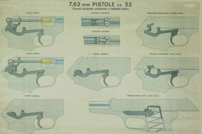 CZK - vz. 52 : Pistole a revolvery